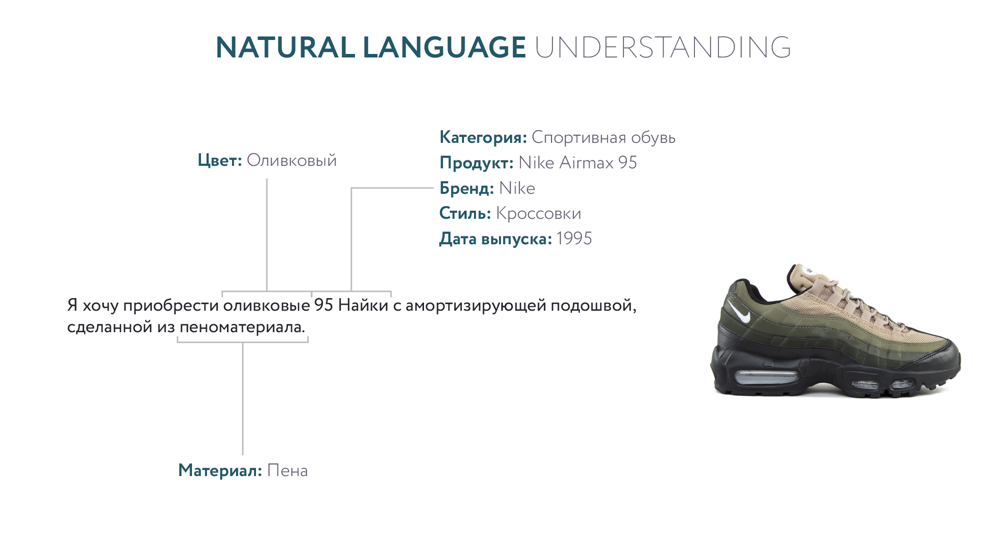 natural_language_understanding